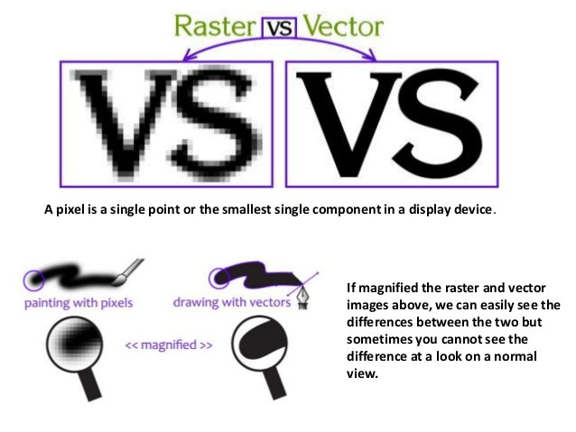 Understanding Vector vs Rastor Logos for Custom Canopy Print  sc 1 st  WordPress.com & FOOD BOOTH TENTS | CONCESSION u2013 FoodTent.com specializes in food ...